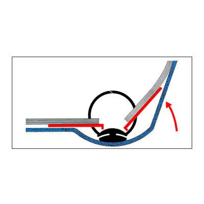 Standard Sheet Lifters Per Pair